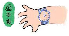 手腕上画手表