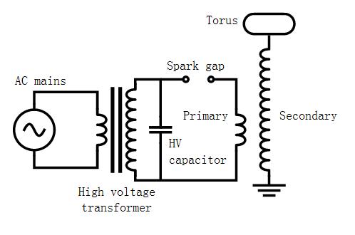 特斯拉线圈电路原理简图